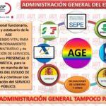 Balance de la situación en los centros de trabajo de la AGE durante el COVID-19
