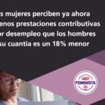La brecha de género en las prestaciones por desempleo se agrava tras la COVID-19